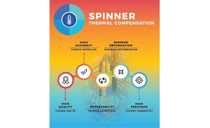 SPINNER Yeni nesil U serisi tezgahlarda, yüksek doğruluk, minimum deformasyon, yüksek kalite, tekrarlanabilirlilik ve yüksek hassasiyet için iş mili, eksenler ve gövdede sıcaklık kontrolü ile telafi yönetimi olan TERMAL KOMPANZASYON uygulanmaya başlanmışt